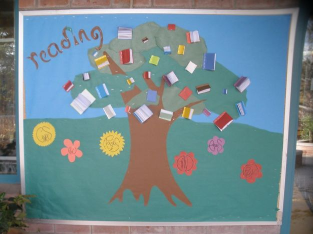 Spring 2011, a Tree of Knowledge