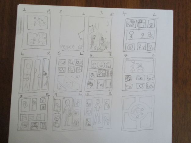 Suggested layouts corresponding to the script